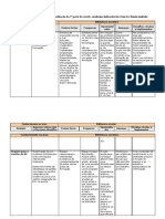 Tabela-matriz_2009-1[1]