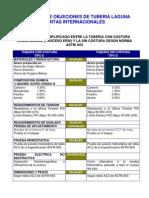 Diferencias entre tuberia ERW y ASTM A53.pdf