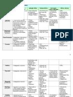 tabelas completas.doc