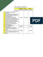 CRONOGRAMA DE ESPECIALIDAD DE CAMPISMO Y SEGURIDAD EN CAMPAMENTO.xlsx