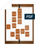 Cuadro sinoptico modulo 1 y 2..pdf