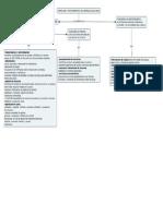 mapa_conceptual_telefonia.pdf