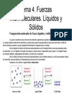 Tema 7 fuerzas intermoleculares.pdf