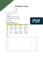 Problema 1.7 (zorros).docx