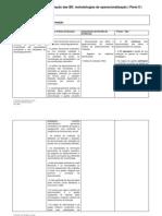 sessão_5_modelo_de_operacionalizaçao_parte_II