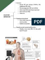 Diagnosis Manifestasi Hipertensi