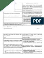 Ce que va changer la loi contre le dumping social.pdf