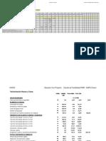 Anexo3.4.3CAPEXChavinE2.xls