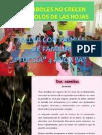 LOS ÁRBOLES NO CRECEN TIRÁNDOLOS DE LAS HOJAS.pptx