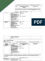 Kern Fach Curriculum 9_10 Ethik.doc