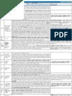 Ficha de leitura - 3ª aula.pdf