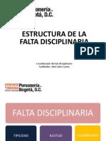 Presentación%20estructura%20de%20la%20falta%20disciplinaria[1] (2).pptx