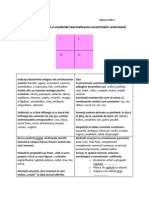 Exercitii de Fonetica Si Vocabular Clasa a Viii a Reactualizarea Cunostintelor Septembrie