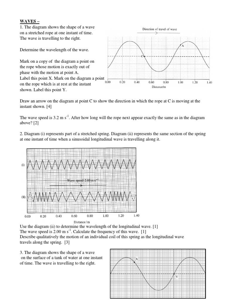 Waves Worksheet 2 Waves Wavelength