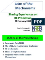 Renewable Energy Mechanisms