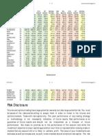 Wednesday October 8 2014 National Stock Exchange of INDIA Equities Long
