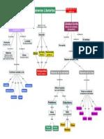 Géneros Literarios.pdf