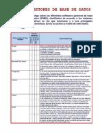 Clasificación_Gestores_de_Base_de_Datos.docx