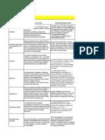 formatodecomparativosociedades1copy-131126194204-phpapp01.pdf