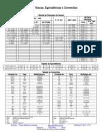 Roscas_equivalencia_conversoes_download.pdf