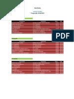 Liga de Hockey Patines Temporada 2014_2015  Jornadas 4 a 6.pdf