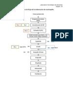 Diagrama de flujo lacteos.docx