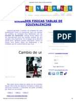 UNIDADES FISICAS TABLA DE EQUIVALENCIAS.pdf