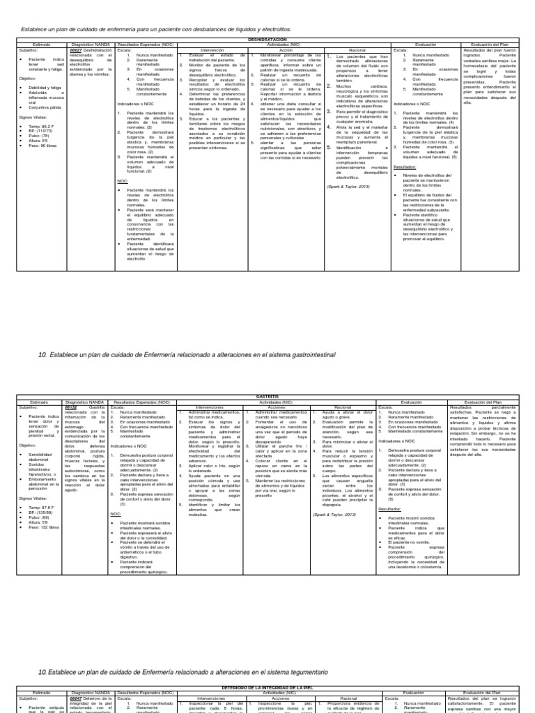 Magnífico Plan De Plan De Cuidado Bandera - Ejemplo De Colección De ...