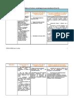 SESSÃO 5 Tabela MAABE metodologias_de_operacionalizacao_Parte_II