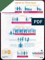 Hoja-de-Datos-Mujeres.pdf