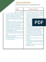 ESTILOS_DE_LIDERAZGO.docx