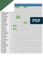 Copia de razil 2014.pdf