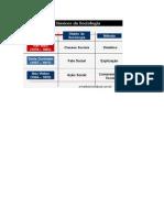 quadro objeto-método dos clássicos.docx