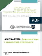 CLASE_2__MINOLI_TRABAJO_PRACTICO_2 PROFESOR PASSARELLO.pdf