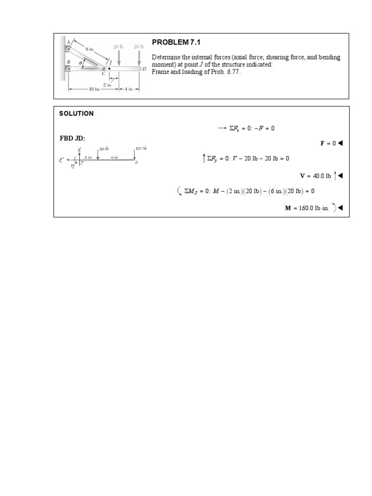 Problem Set 7 Key Ii Bending Trigonometric Functions Draw Shear Force Moment Diagrams For The Overhanging Beam