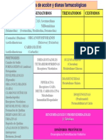 Benzimidazoles.pdf