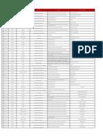 INCIDENCIAS_7_10_1700.pdf