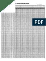Tabel Angsuran Danamon2