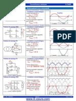 convert_statiques.pdf