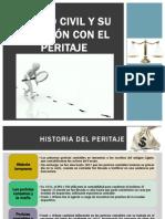 Código civil y su relación con el peritaje.pptx
