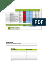 Euroamerica - Plan de trabajo_mover BD de SISTEMA servidor CALAFATE (Copia conflictiva de Rodrigo Escobedo AdvisorIT 2012-06-01).xls