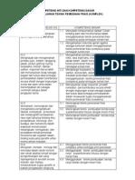 KI-KD Teknik Pemesinan Frais Komplek (XII)