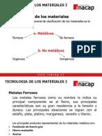 TECNOLOGIA DE MATERIALES.pdf