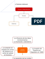 causasexternasinternas-independenciadechile-120620193731-phpapp01.pptx