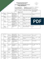 Agendas segundo quimestre 2014-2015.docx