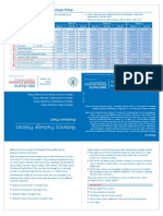Package Premium Chart