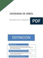 DIAGRAMA DE ARBOL.pptx
