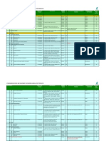 Swecs External 02SWECs External 02042014 - PRODUCTS042014 - Products