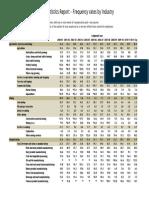 LTIFR-2011-12-time-series.pdf