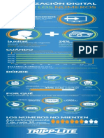 Tripp Lite Infografia Senalizacion Digital